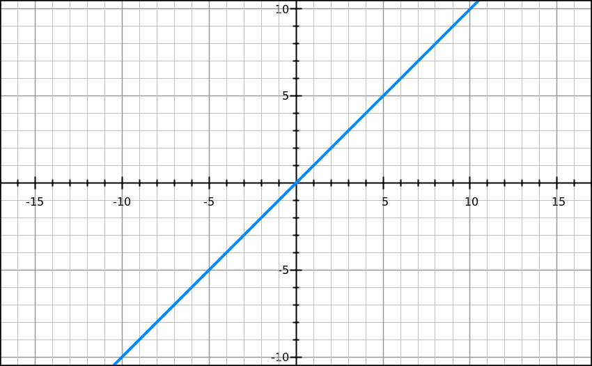 graph_20130412_195334.png